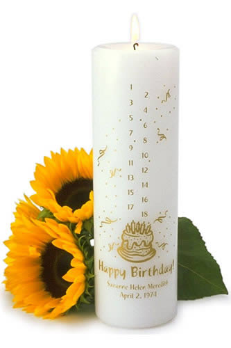 Birthday Countdown Candle baby shower favors